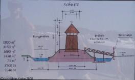 Turmhügelburg 04