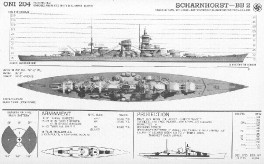 Scharnhorst - Skizze