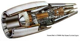 CF6_80A